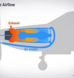 reverse airflow [ 1400 x 1050 Pixel ]
