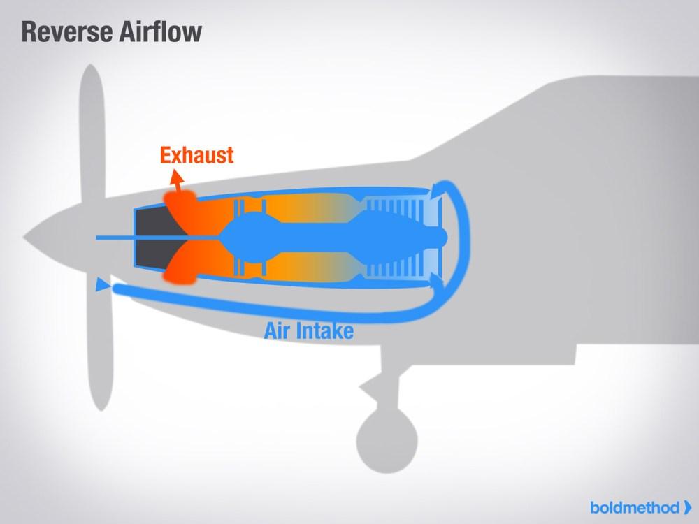 medium resolution of reverse airflow