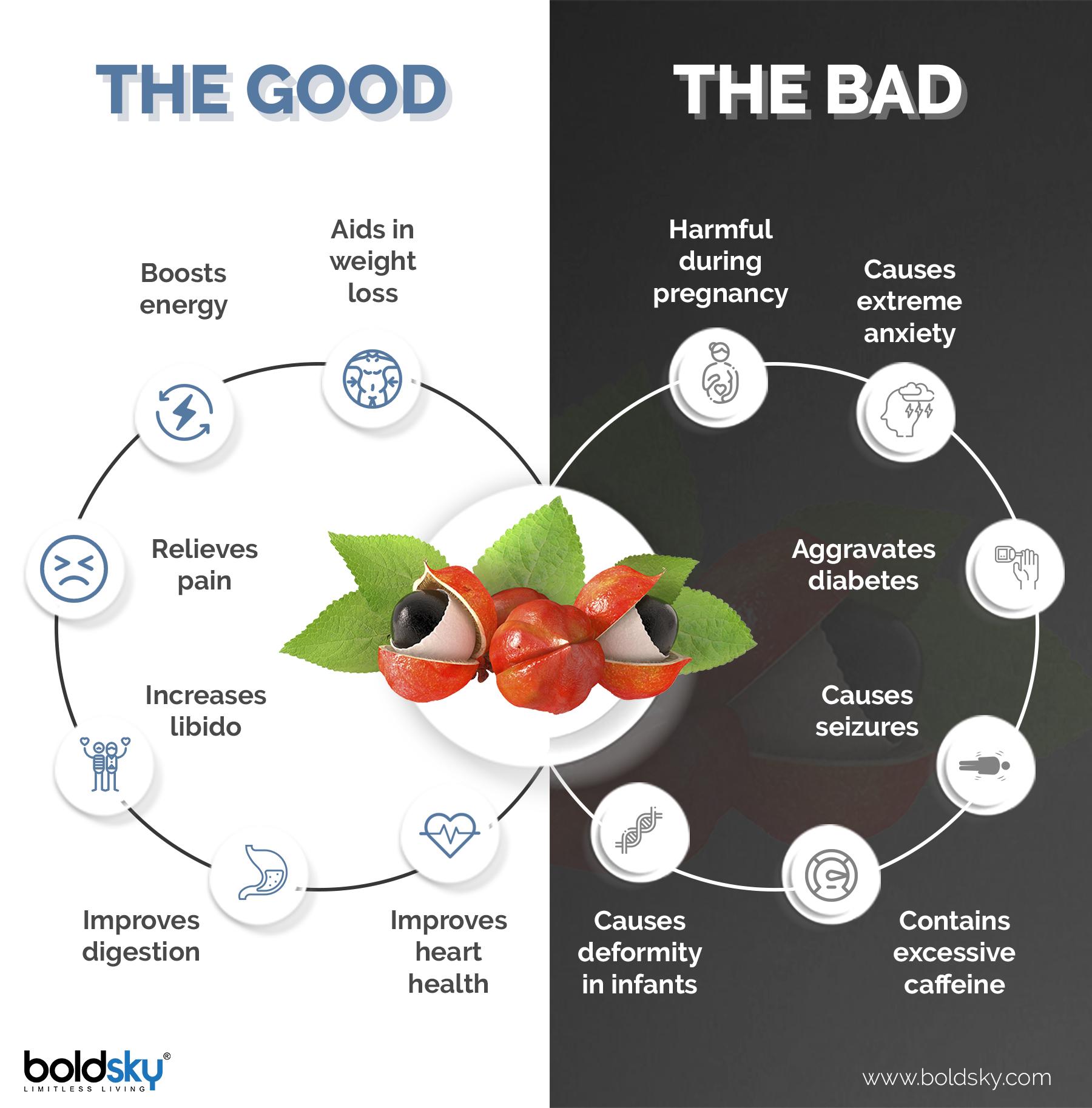 Guarana: Benefits And Caution While Eating - Boldsky.com