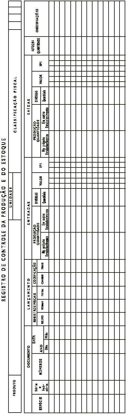 REGISTRO DE CONTROLE DA PRODUO E DO ESTOQUE MODELO 3
