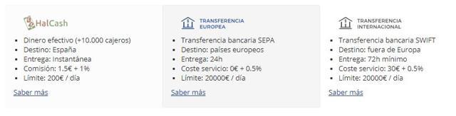comprar bitcoins en Costa Rica con transferencia bancaria con Bit2Me