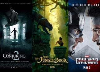 Hollywood Box Office Collection 2016 in India