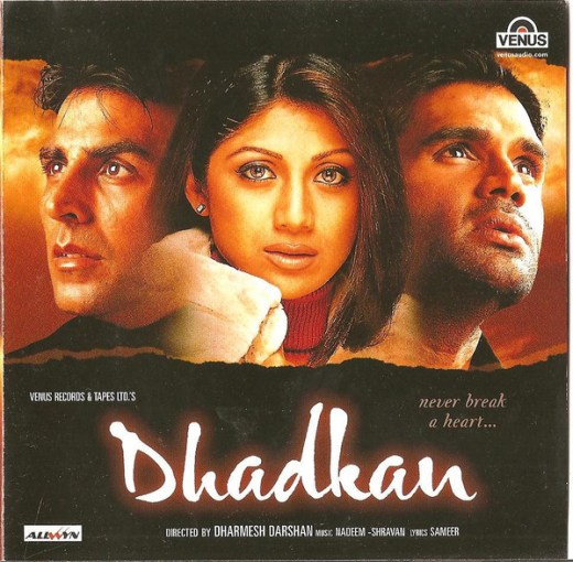 Dhadkan Daywise Box Office Collection & Worldwide Report