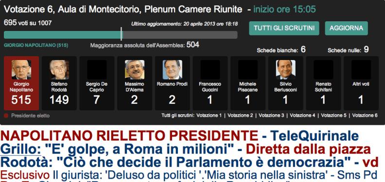 Napolitano Rieletto