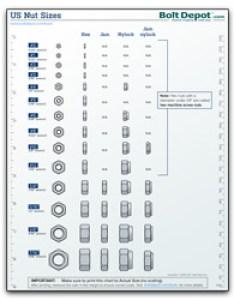 Us nut size chart also bolt depot printable fastener tools rh boltdepot