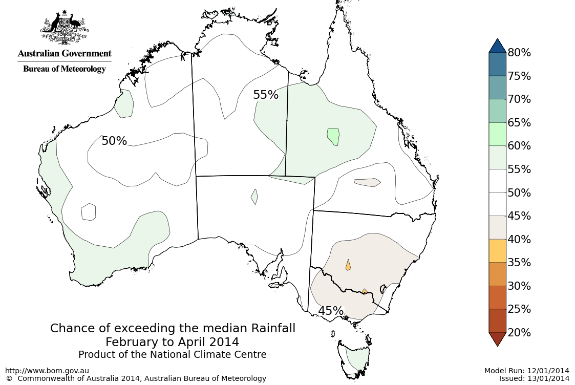 Australian rainfall outlook archive