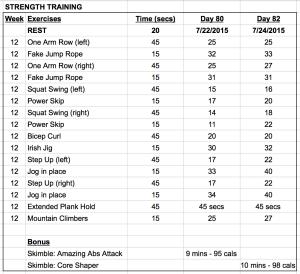 WEEK 12: Strength Training