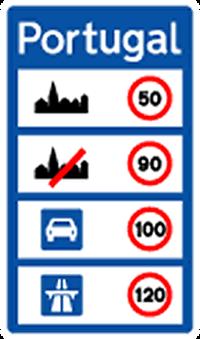 H28 - Limites de velocidade