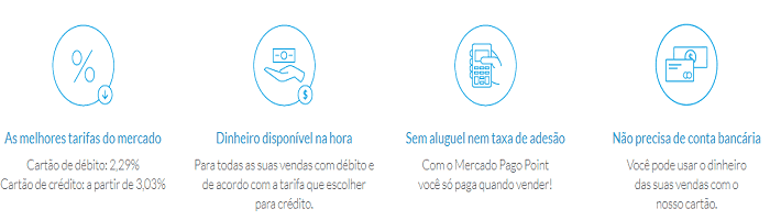 Beneficios de Ter A maquina de Cartão de Credito e Debito Point Mini do Mercado Pago