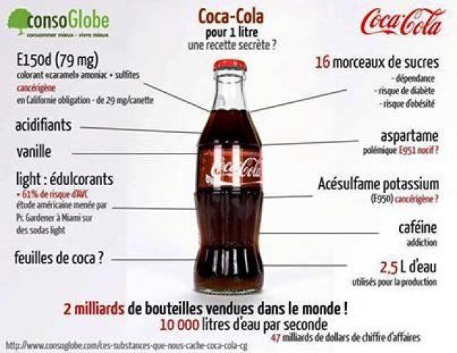 Info coca