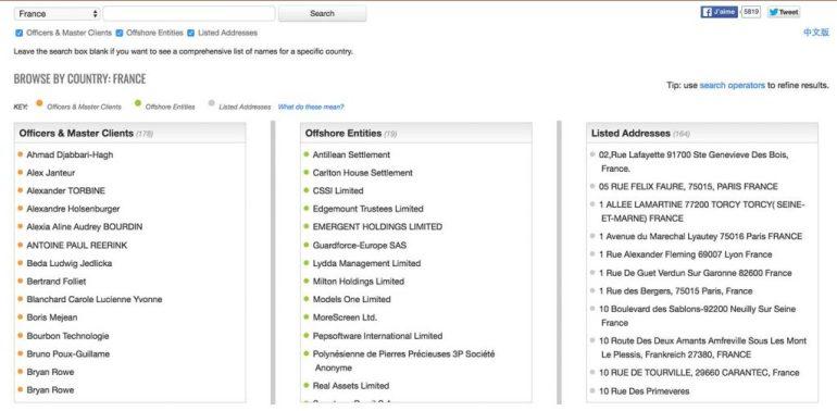 panama papers moteur de recherche
