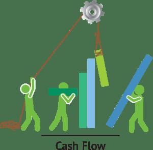 bondora cashflow feature
