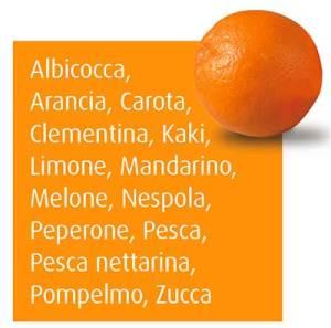 Frutta e verdura Giallo - Arancione