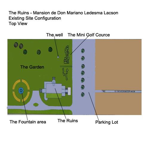 ground map