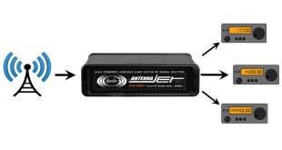 AntennaJet AAS300DP
