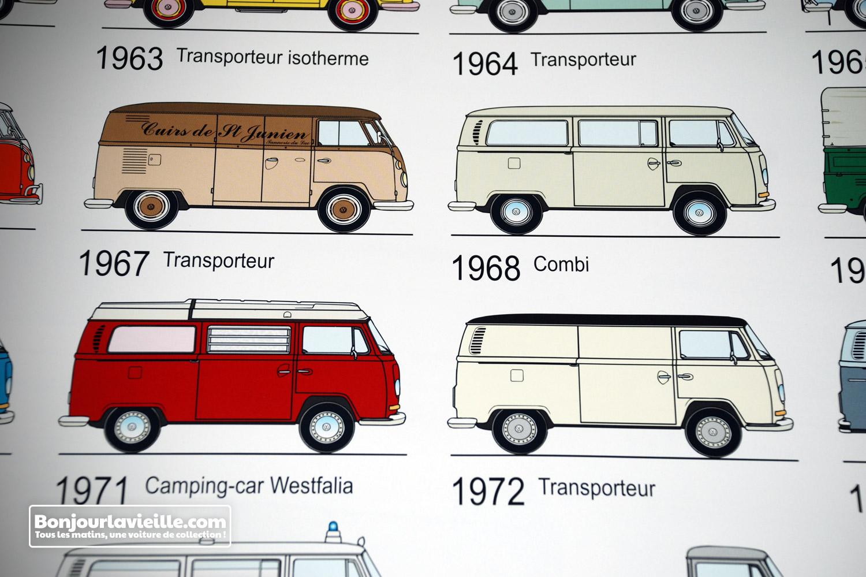 Affiches volution citro n 2cv volkswagen combi etc de dabel l 39 a - Affiche combi volkswagen ...