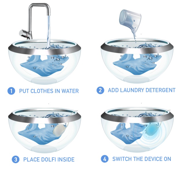 Dolfi Cleans Your Clothes with Ultrasonic Technology