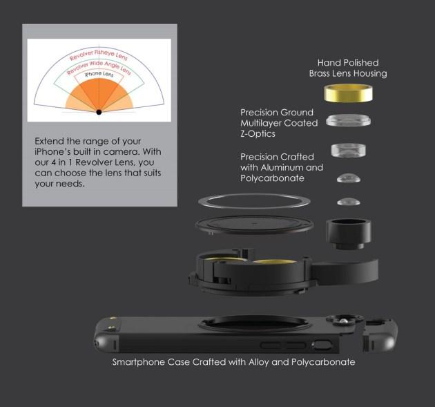 Ztylus Has Newly Redesigned Revolver iPhone 7 Lens Kit