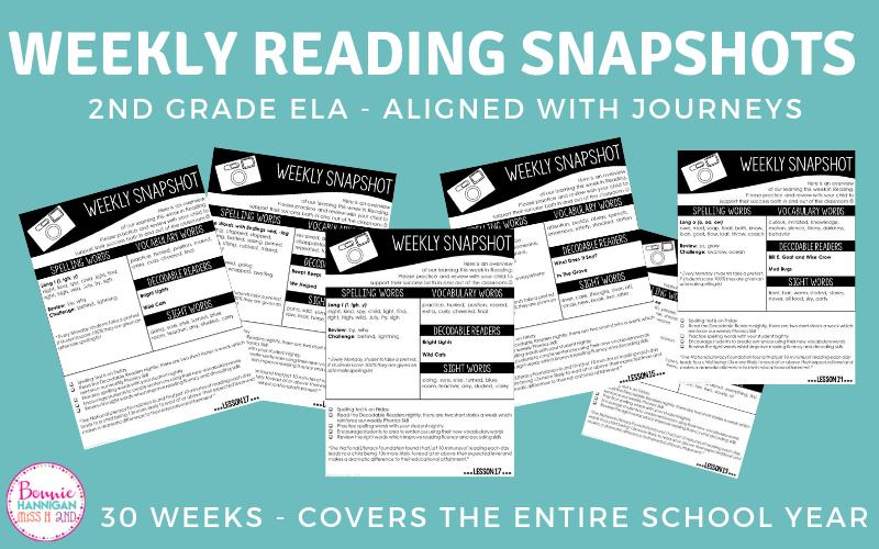 Weekly Reading Snapshots