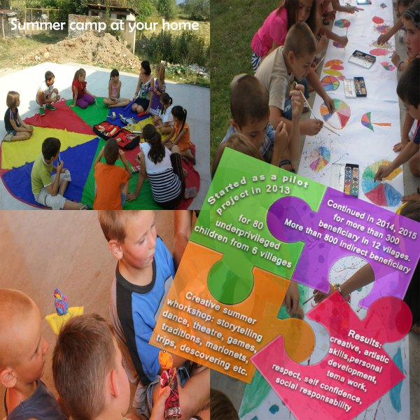 Summer-camp-2013-2015