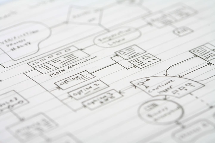 Information Architecture 101 for a Killer Digital