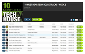 SA.DU – FIELD FEATURED AND CHARTED BY BEATPORT
