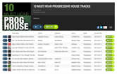 MOSHIC – DO IT TO ME NOW FEATURED AND CHARTED BY BEATPORT