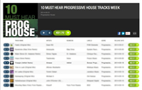 AIRWAVE – TRIANGLE FEATURED AND CHARTED BY BEATPORT