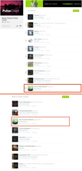 BEYOND BEATS – GIVE IT TO ME (I NEED IT) – ORIGINAL MIX FEATURED BY BEATPORT