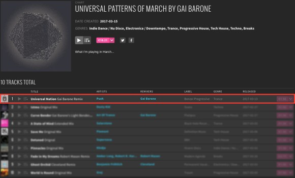 GAI BARONE CHARTS PUSH – UNIVERSAL NATION – GAI BARONE REMIX