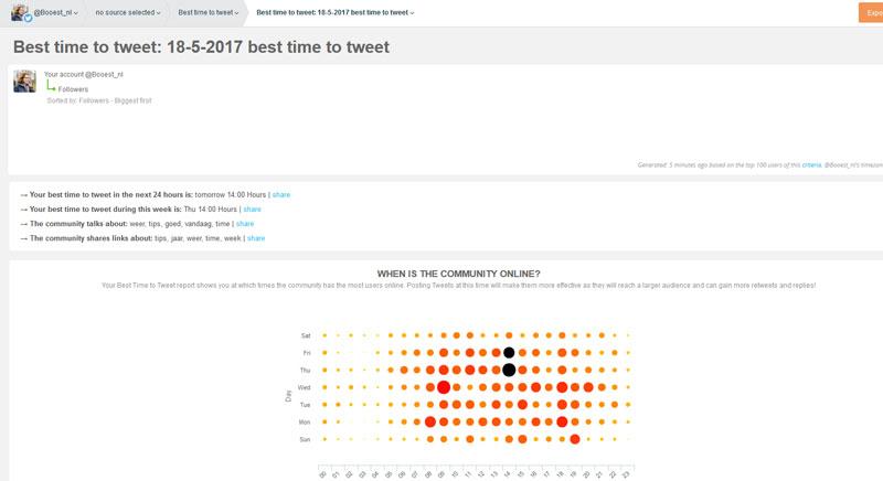 verbeter je twitter strategie