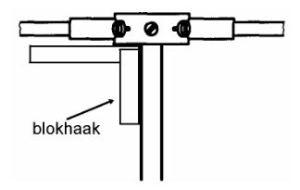 Blokhaak