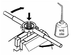 Schroefdraadsnijden en snijolie