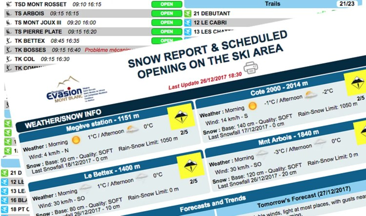Megeve St Gervais Ski Lift Times and Snow Conditions