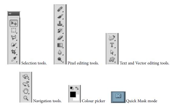 tool groupings