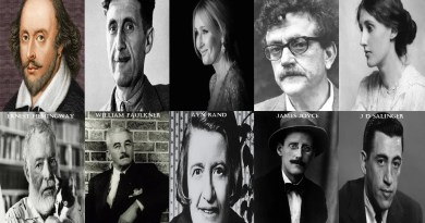 Most Famous Authors