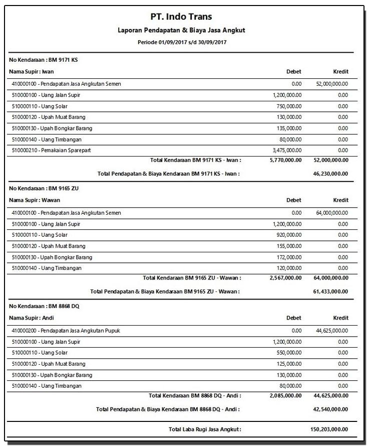 cara membuat laporan keuangan perusahaan dengan excel