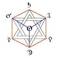 cube seven points