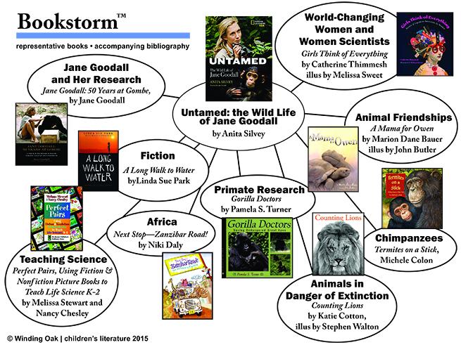 Untamed Bookstorm