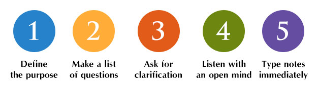 5 steps to a successful nonfiction interview