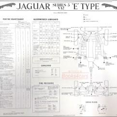 Types Of Electrical Wiring Diagram 2006 Sebring Fuse Box Jaguar Maintenance Xke E Type V12 S3