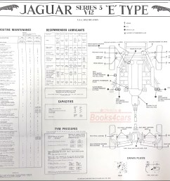 jaguar e type 4 2 wiring diagram wiring diagrams bib jaguar e type s2 wiring diagram wiring diagram jaguar e type [ 2141 x 1972 Pixel ]