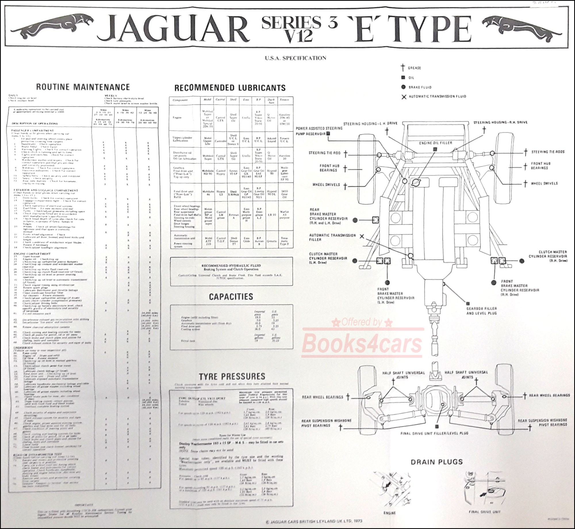hight resolution of large 20 x20 double sided foldout wiring diagram by jaguar for all 1971 1975 s3 e type xke v12 models with detailed electrical diagram on one side and