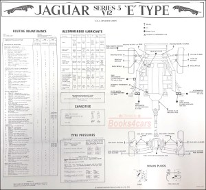 JAGUAR WIRING MAINTENANCE XKE E TYPE ELECTRICAL V12 S3