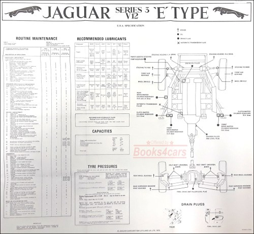 small resolution of large 20 x20 double sided foldout wiring diagram by jaguar for all 1971 1975 s3 e type xke v12 models with detailed electrical diagram on one side and