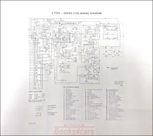 JAGUAR WIRING MAINTENANCE XKE E TYPE ELECTRICAL V12 S3 19711975   eBay