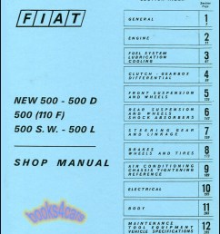 details about fiat 500 shop manual book service repair abarth topolino nouva 500l 500d puch gt [ 793 x 1109 Pixel ]