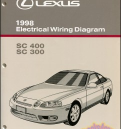 lexus sc400 wiring wiring diagram forward 93 sc400 wiring diagram sc400 wiring diagram [ 801 x 1033 Pixel ]