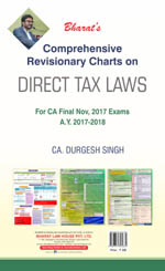 Comprehensive Revisionary Charts on DIRECT TAX LAWS