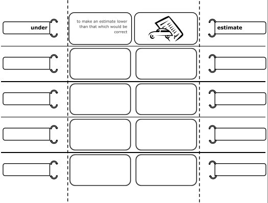 Character analysis graphic organizer printables